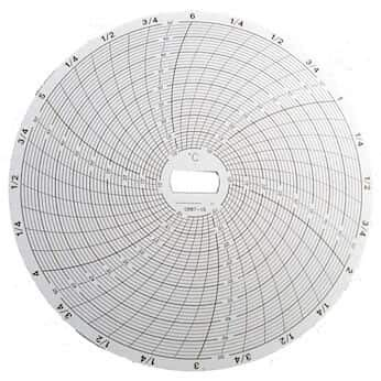 Thermocouple Recorder - Supco CR87-15 Chart Paper for Economical 6