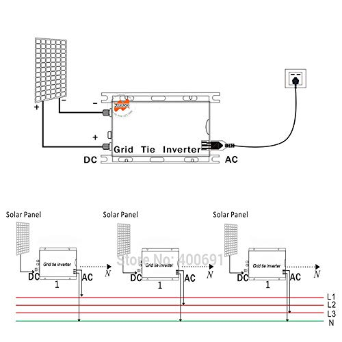 Mars Rock 1000W Grid Tie Micro Solar Inverter, 20-50VDC to 90-140VAC MPPT Pure Sine Wave Inverter for 1200W 30V, 36V Solar Module System (AC120V Gold) by Mars Rock (Image #6)