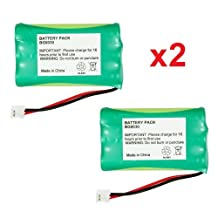 2 Fenzer Rechargeable Cordless Phone Batteries for Sanik 3SN-5/4AAA80H-S-J1 2-8001 8011 8021 Cordless Telephone Battery Replacement Packs