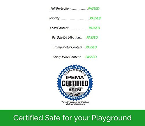 Slide & Swing Set Protective Rubber Mat | Certified Safe for Playground Surfaces (Set of 2) by Rubber Floors and More (Image #3)