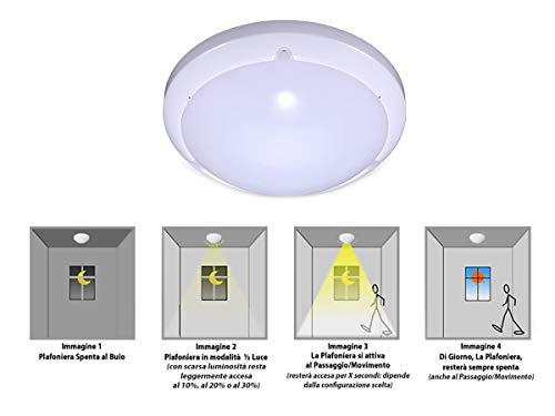 Plafón LED de Techo De 16 W con sensor microondas movimiento Blanco neutro con Doble encendido para condominio IP54 330 mm de diámetro: Amazon.es: ...