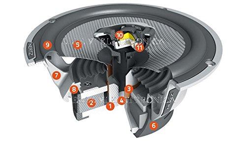 Hertz HCX130 - Hi-energía 13 cm 140 W 2 way altavoces coaxiales: Amazon.es: Electrónica