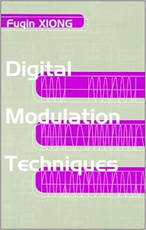 Concept, Design, Implementation, Integration