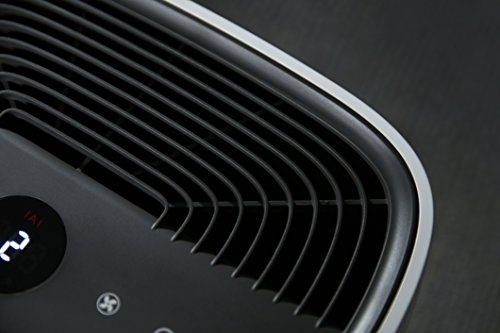 Philips Air Purifier Series 2000 Non Connected For Large