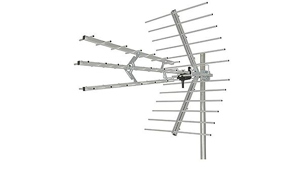 Instalación fácil para antena de televisión 36 Elements ...