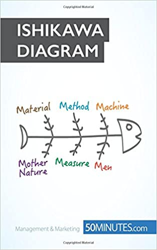 The ishikawa diagram identify problems and take action 50minutes the ishikawa diagram identify problems and take action 50minutes 9782806270658 amazon books ccuart Image collections