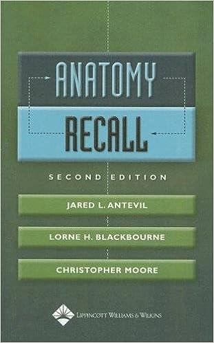 Anatomy Recall Second Edition Recall 9780781798853 Medicine