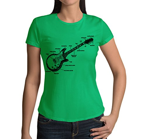 Line 6 Electric Banjo - 6