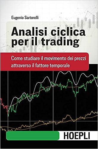 analisi ciclica per il trading gratis)