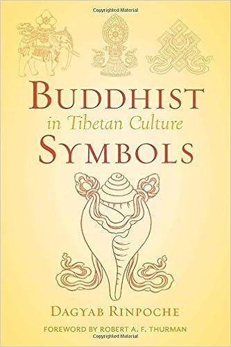 Amazon Buddhist Symbols In Tibetan Culture An Investigation