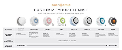 Clarisonic Deep Pore Facial Cleansing Brush Head Replacement by Clarisonic (Image #7)