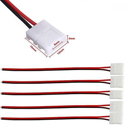 Most Popular Connectors