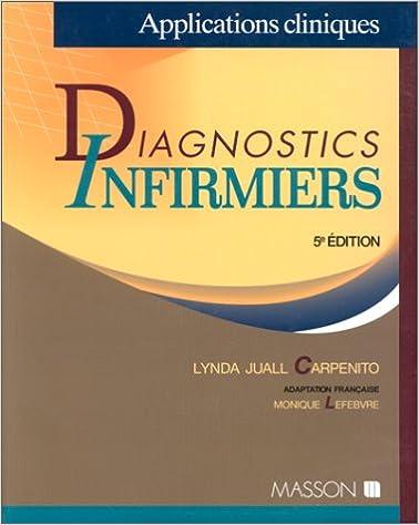 Diagnostics infirmiers Applications cliniques
