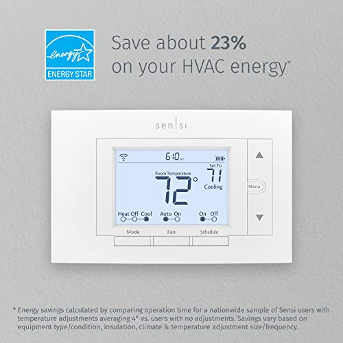 Emerson Sensi Wi-Fi Smart Thermostat for Smart Home, DIY, Works With Alexa, Energy Star Certified, ST55