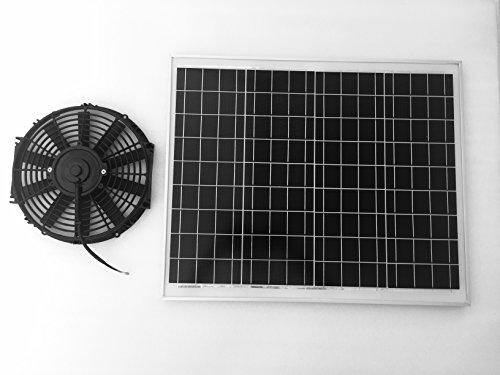 new Amtrak Solar Attic Fan, 60 Watt Solar Panel, High powered fan motor, 10 Year Warranty.