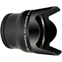Sony SEL55210 55-210mm F4.5-6.3 2.2x High Definition Super Telephoto Lens (This Lens Mounts On Top Of The Sony SEL55210 55-210mm F4.5-6.3 lens, Includes Ring)