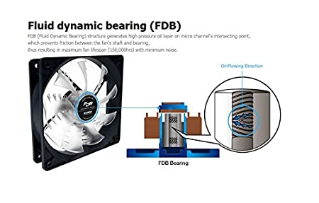 419TjP4E8OL._SX450_ amazon com zalman ultra quiet 80mm fdb case fan with shark fin  at edmiracle.co