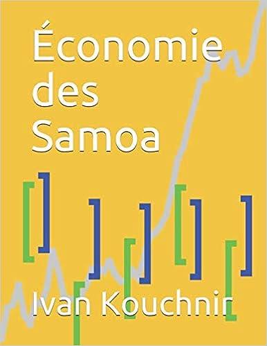 Économie des Samoa