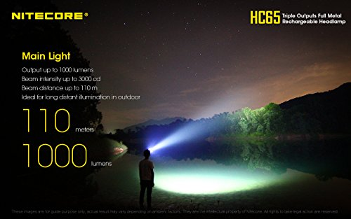 Nitecore HC65 1000 Lumen USB Rechargeable Headlamp with White/Red/High CRI Outputs and Lumen Tactical Battery Organizer by Nitecore (Image #2)