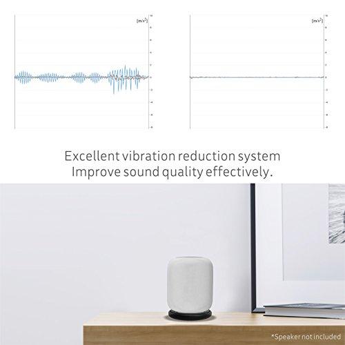 LICHIFIT Sound Vibration Isolation Platform Dampening Recoil Stabilizer  Speaker Riser Platform Base for Google Home Assistant Smart Speaker