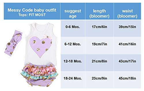 bcac85889638 Messy Code Baby Girls Clothes Gold Dot Outfits Boutique Toddlers Shirts Set