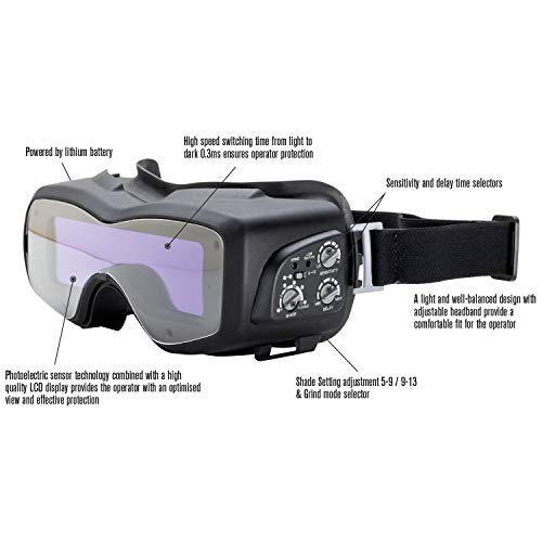 Steel Vision 32000 Auto Darkening Welding Helmet Mask Kit - Welding Goggles, Mask, Hood & Bump Cap by Steel Vision (Image #4)