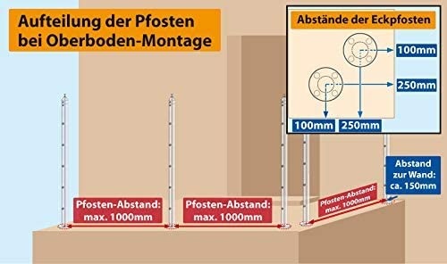 Gel/änder-Basis-Set in Edelstahl zur Bodenmontage mit Kugelring