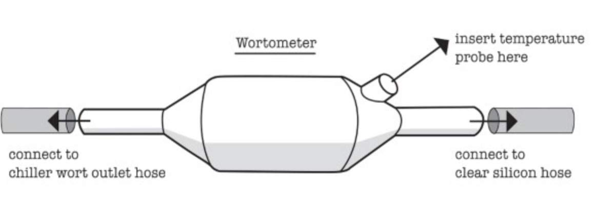 Grainfather Wortometer by Grainfather