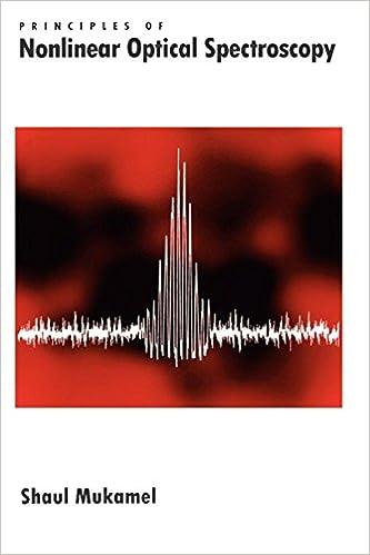 Principles of Nonlinear Optical Spectroscopy