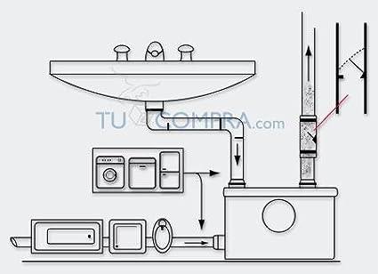 Tuecompra S.L. TRITURADOR SANITARIO 600 W: Amazon.es: Bricolaje y herramientas