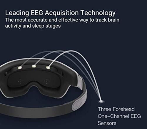 Ivation Luuna Brainwave Brain Sensing Bluetooth Smart Sleep Mask Built-in Music/Sounds, Wireless Connection to Most Devices with EEG and AI Technology - Great for Home, Travel or Nap-Break at Office by Ivation (Image #8)