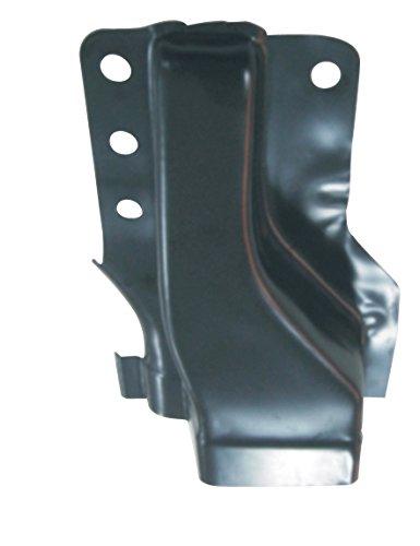 Best Fenders Quarter Panels