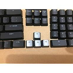 Suitable keyboard