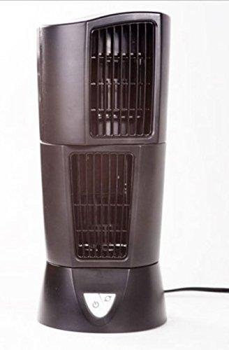 Oscillating Fan Camera for Zone Shield QUAD/QUAD LCD - C1567