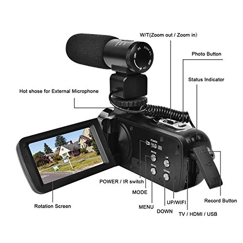 Buy camera to record youtube videos