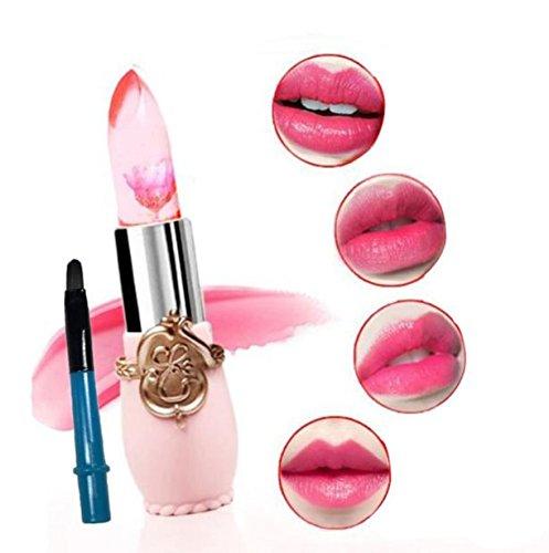 Blue Eos Lip Balm Flavor - 7