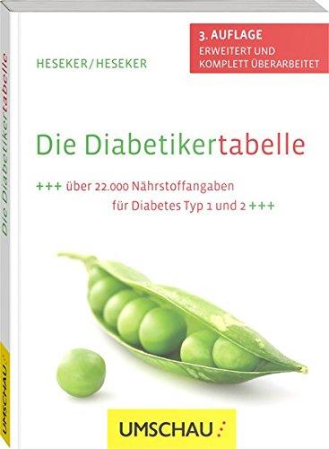 Die Diabetikertabelle: 3. Auflage, erweitert und komplett überarbeitet