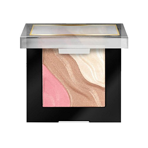 Milani Spotlight Face & Eye Strobe Palette ~ Candle Light 02