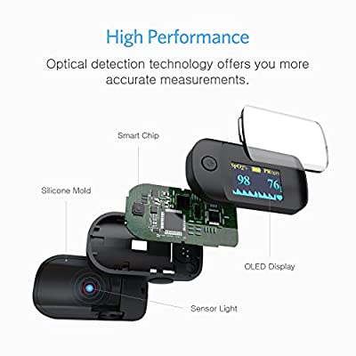 HOMIEE Pulse Oximeter Fingertip, Blood Oxygen Saturation Monitor SpO2 Oximeter with Rotatable LCD and Auto-Sleep Function, Silicon Cover, Carrying Case, 2 AAA Batteries & Lanyard Included