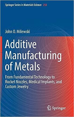 Storage produce rental of light metals