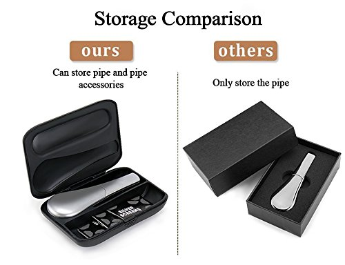 Metal Smoking Pipe, Zinc Alloy Tobacco Pipe Portable Pipe Set Special  Design with Magnet, with 3 Pack of Gold Metal Screen and Gift Box (Silver)