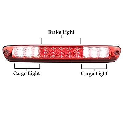 for 2004-2012 Chevy Chevrolet Colorado/GMC Canyon 3rd Third Brake Light Cargo Light High Mount LED Tail Lamp (Red Lens): Automotive