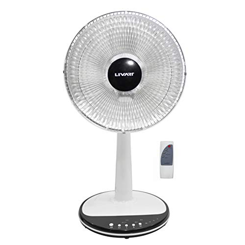 LIVART LVH-780, Halogen Heater, Technical parameters 120V,60Hz,850W