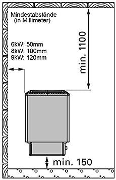 8 kW, mit Saunasteine Finnischer Elektro Saunaofen Sentiotec Nordex II Sauna Heizger/ät Saunaheizung