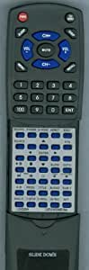 CURTIS INTERNATIONAL Replacement Remote Control for LEDVD1975A2, LCDVD2234A, LCDVD199A2, LCDVD2454A