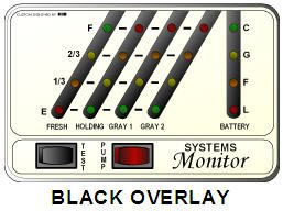 KIB K28 Black Monitor Panel (Monitor Micro Rv)