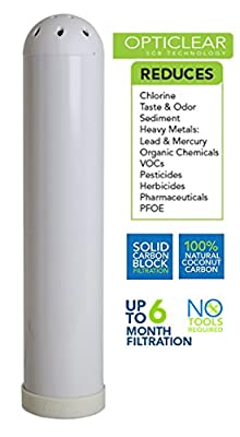 Clear2o CCF2001 Countertop Replacement Water Filter