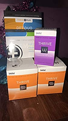 Le-vel Thrive Experience Tone Pack + DFT 2.0