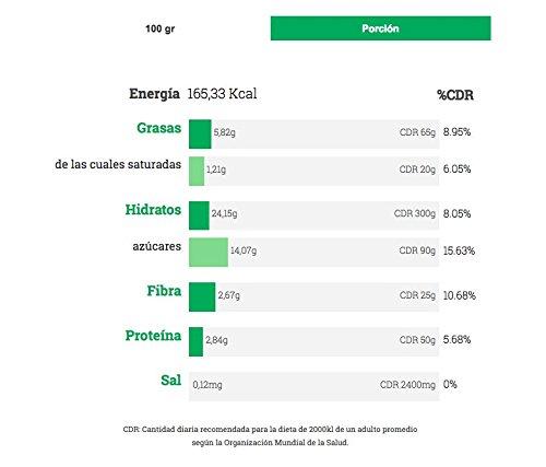 Barritas energéticas- Natural Athlete- 100% natural y orgánico, sin azúcar añadido. 40gr (Almendras y anacardos): Amazon.es: Alimentación y bebidas