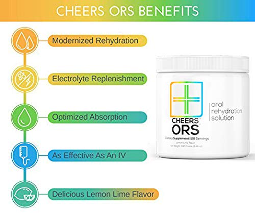 Cheers (Formerly Thrive+) After Alcohol Aid & ORS Combo | for Fast Alcohol Detox & Rehydration Recovery After Drinking Alcohol. Replenish with Our Electrolyte Formula … (Double) by Cheers (Image #6)